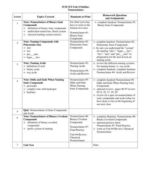 naming worksheet  ionic compounds answers