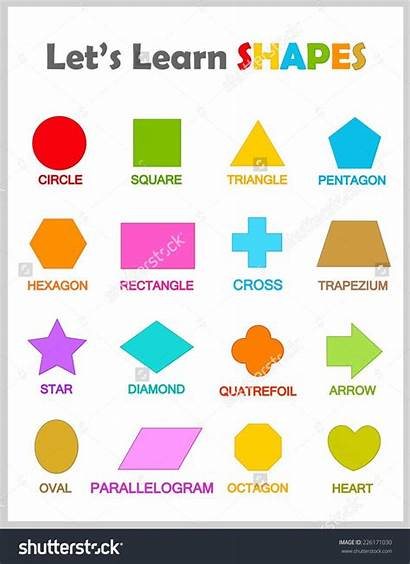 Shapes Geometric Clip Colorful Preschool Isolated Background