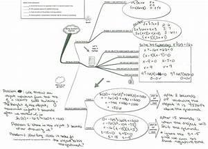 Quadratics Unit Lesson Plans
