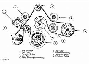 2004 Ford Expedition Serpentine Belt Routing And Timing Belt Diagrams