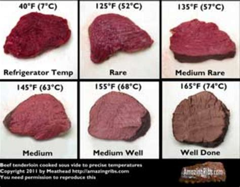 medium steak temp what s the best way to cook a prime rib roast