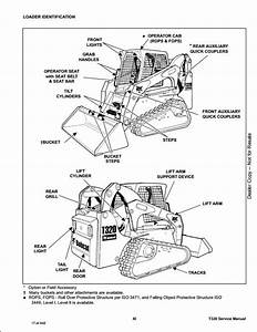 Bobcat T320 Compact Track Loader Service Repair Workshop