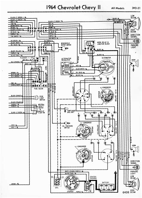 wiring diagram best exles chevy wiring diagrams free