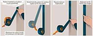Comment Peindre Une Porte Sans Faire De Trace : comment peindre au rouleau good comment peindre un ~ Premium-room.com Idées de Décoration