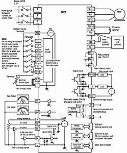 Wiring Diagram Inverter Omron
