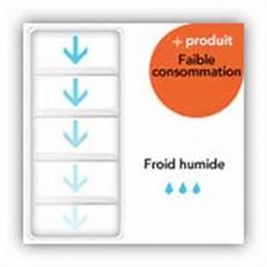 Frigo Froid Brassé : froid brass ou ventil bruit appareils m nagers pour la ~ Premium-room.com Idées de Décoration
