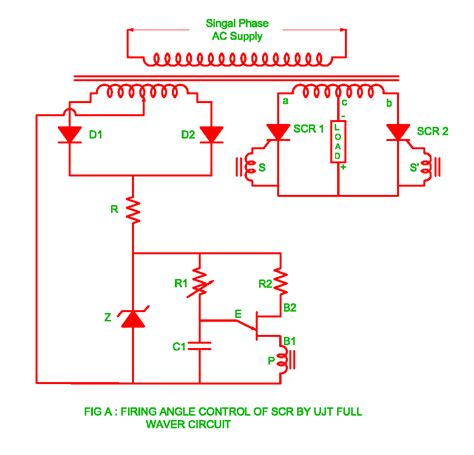 Firing Angle Control Scr The Ujt Full Wave Circuit
