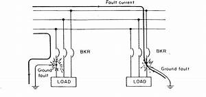 3 Lamp Ground Fault Detection Wiring Diagram