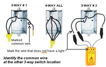 swinst2 switch wizard 3 way wiring tester instructions kanderson on 3 way wiring diagrams for jurnyman test