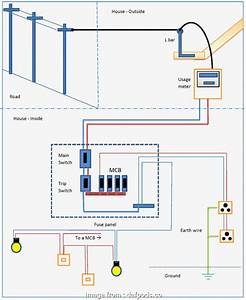 Indian Electric Wire Color Code Nice House Wiring Diagram