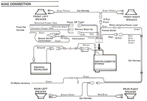 Clarion Deck Wiring Diagram by Saab Clarion Audio System My84 94