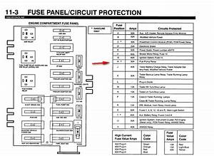 1992 Ford E350 Fuse Diagram