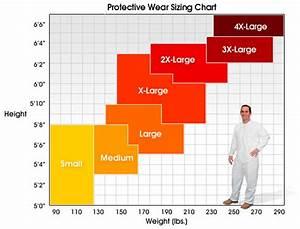 Uline  Tyvek Size Chart