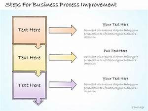 Business process improvement plan template process for Process improvement plan template powerpoint