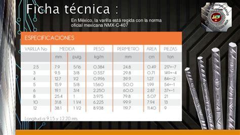 tabla de equivalencias de acero corrugado varillas o acero