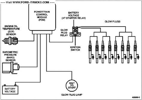 Psd Wait Start Light Wiring Info Ford Truck