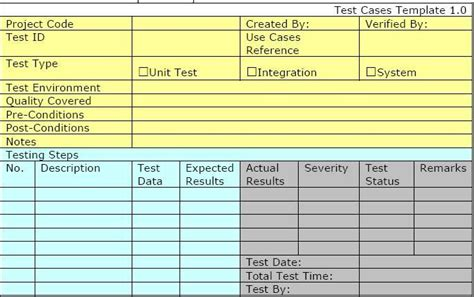 System Test Template by Test Template For Unit Test Integration Test And