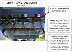 Flail Mower For The Bcs Walking Tractor