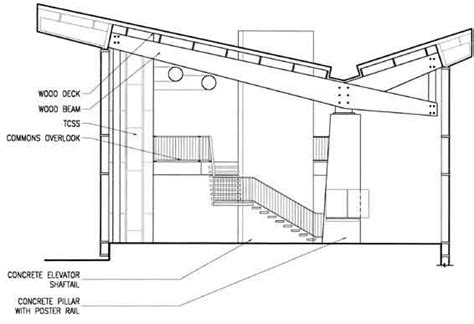 Building Drawing and Its Types A Comprehensive Guide