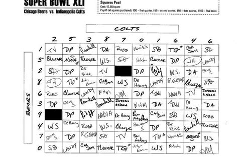 super bowl squares pools  payment processors