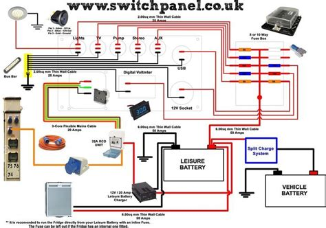 Caravan Wiring Diagram All About