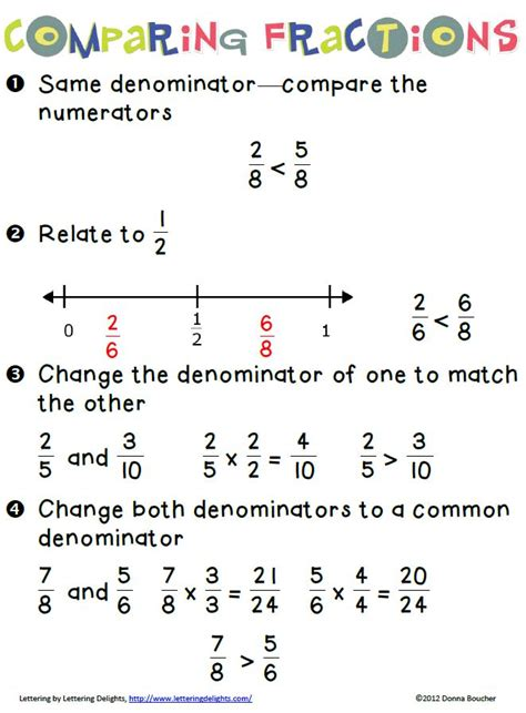 comparing fractions for year 3 comparing fractions math