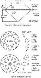 Roce Berechnen : brilliant diamond cut wikipedia ~ Themetempest.com Abrechnung