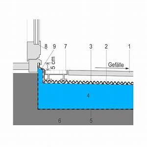 Entwässerungsrinne Mit Gefälle : 222 abdichtung flachdach aus bitumen ~ Michelbontemps.com Haus und Dekorationen