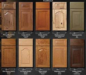 cabinet refacing wood doors kitchen pinterest stains With what kind of paint to use on kitchen cabinets for create your own sticker