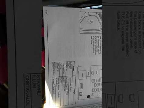 2006 Buick Lacrosse Fuse Box by Where Is Fuse Box 2006 Buick Lacrosse Fuse Box List