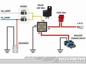 Hid Cable Set