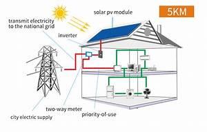 5KW On Grid Solar System,Grid Tied Solar System - Shenzhen ...