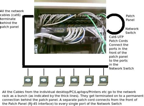 Introduction Network Patch Panel Excitingip