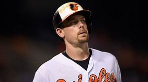 matt wieters eight teams that could use the longtime