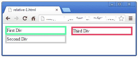 Html Div Position Absolute by Css Position How To Layout Css Elements Css Layouts