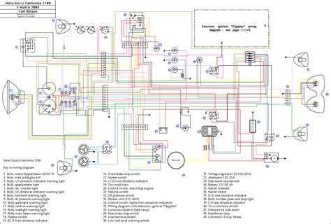 california moto guzzi wiring diagram wiring library