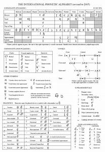 Interactive Ipa Chart Cd Rom Paul Meier Dialect Services
