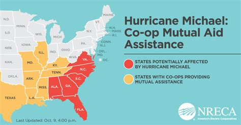 information hub electric  ops  hurricane michael