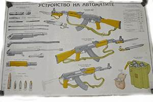 Buy Ak47 Parts Diagram Posters