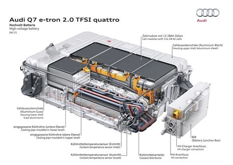 Audi Pioneering New EV Battery Technology | Gas 2