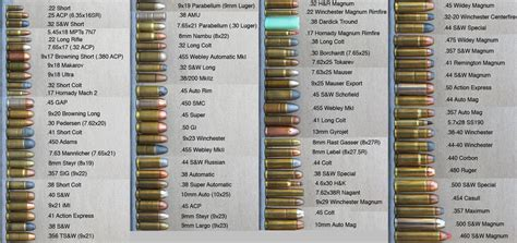 A 'complete' List Of Handgun Calibers