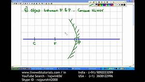 Ray Diagram Concave Mirror 6 Object Between F P