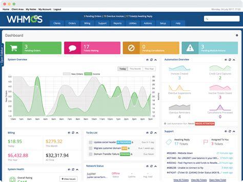 whmcs web hosting billing automation platform