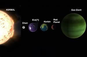 Kerbal Space Program - Indie Games - Cave Story Tribute ...