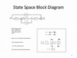 Block Diagram From State Space