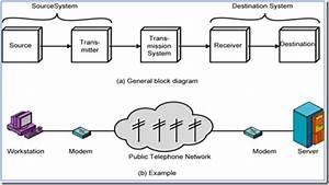 Ebook Materi Sistem Informasi Manajemen