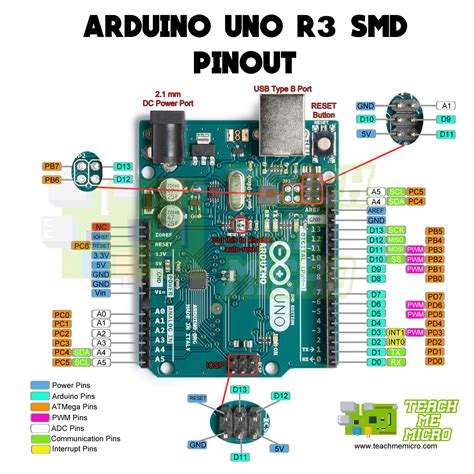 Arduino Uno Circuit Diagram Pdf by Arduino Uno Pinout Diagram Microcontroller Tutorials