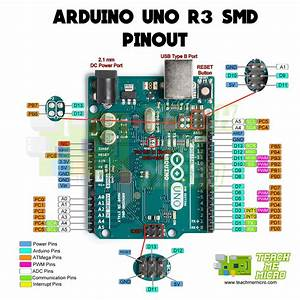Arduino Uno Wiring Diagram from tse3.mm.bing.net