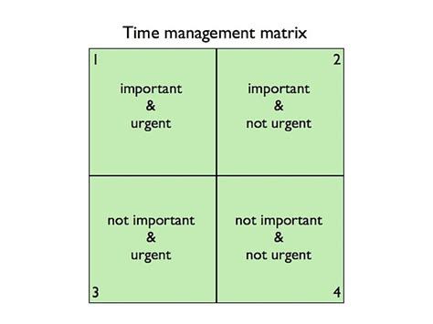 time management  dummies rework