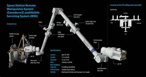 3d iss module canadarm 2 model